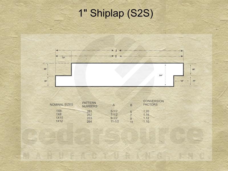 Cedarsource - Patterns - Shiplap: 1